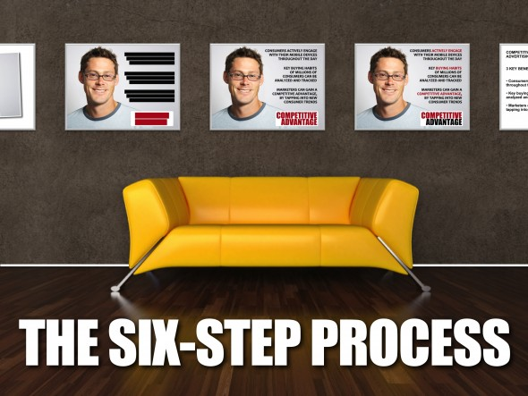 DESIGN PROCESS: 6 Quick Steps